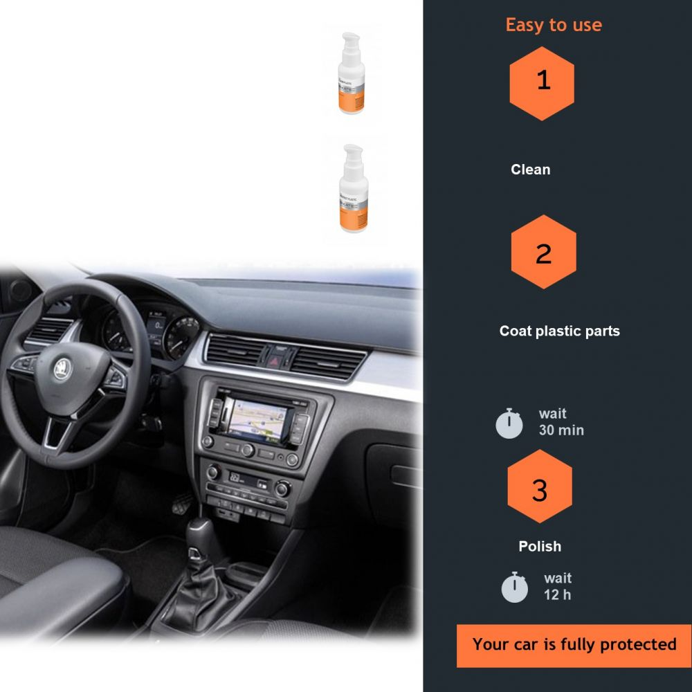 Autokosmetika nano Pikatec sada na plasty 25ks